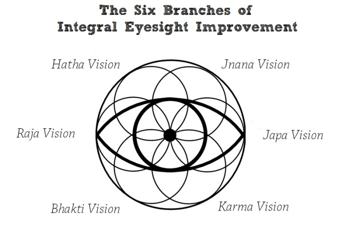 The Holistic Nature Of IEI Is Represented By Interconnected Circles In Its Symbol Which Emanates